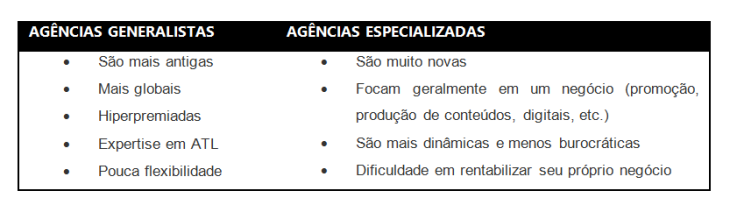 agencias_tradicionais_especializadas